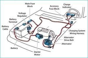 Charging System, Starting System, Battery